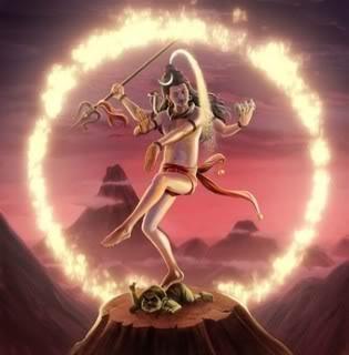 Бинджа-Мантры Shiva